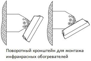 Кронштейн Neoclima  МКО-2