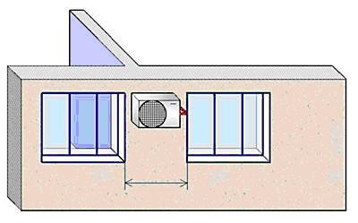 Монтаж настенного кондиционера модель 07-09 (2,0 - 2,7 кВт)