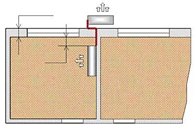 Стандартная установка настенного кондиционера